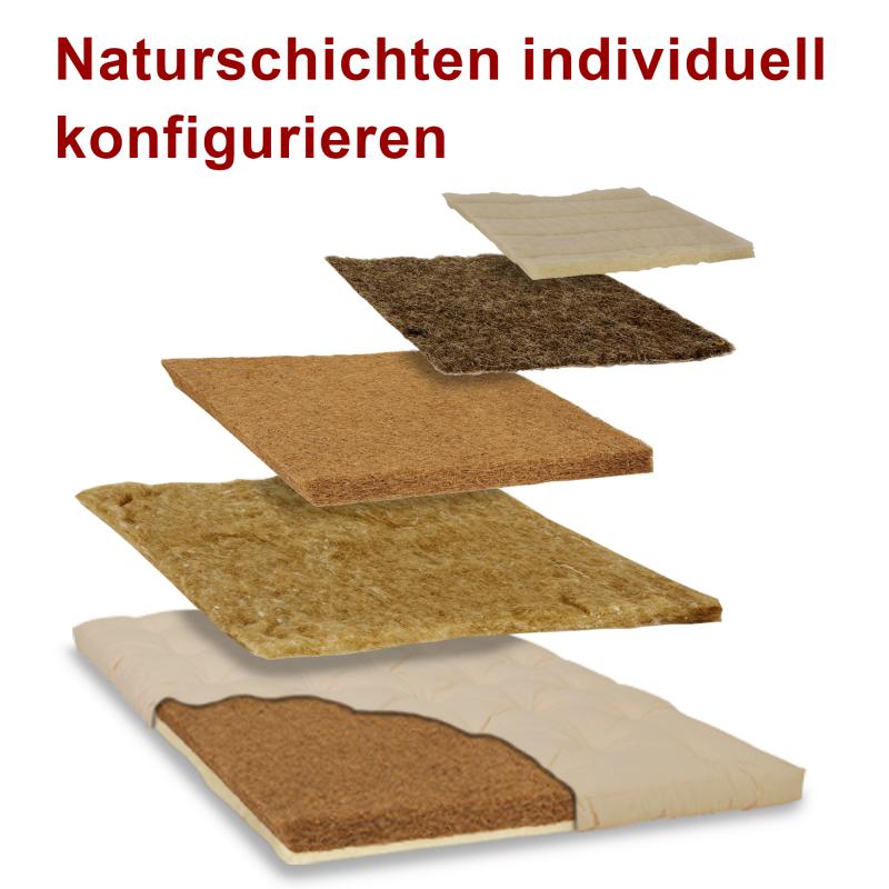 Configure futon natural layers individually